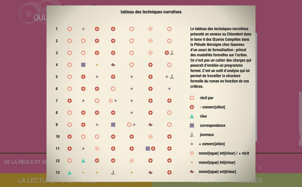 Image écran du module Oulipo, extension à la prose